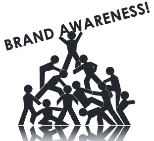 Brand Awareness Through Social Media